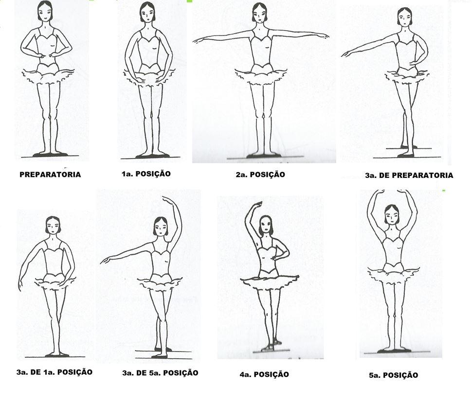 desenhos com as posicoes de bracos metodologia cubana